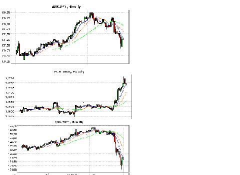 currencyswing.jpg