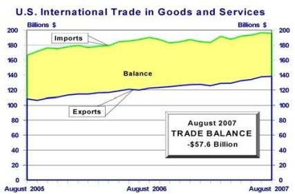 us-trade-balance.JPG