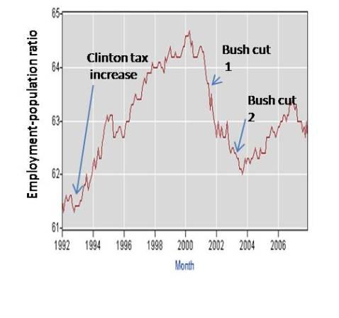 tax-history.jpg