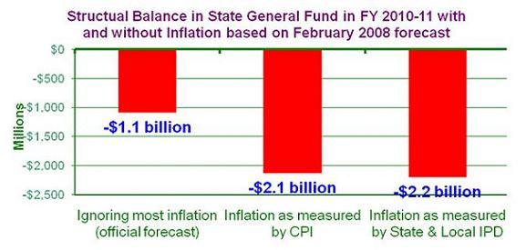 mn2020-deficit.jpg