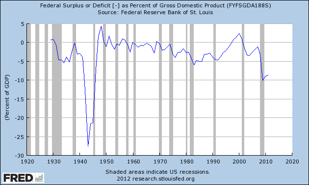 Deficit_as_percent_of_gdp