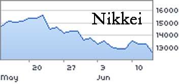 Nikkei-6-13-13